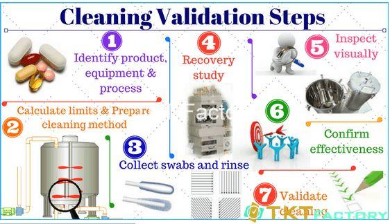 quy trình xác nhận phê duyệt quy trình vệ sinh nhà xưởng GMP