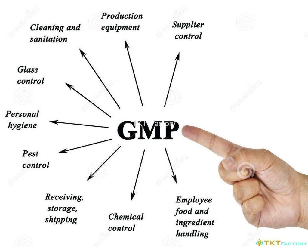 vị trí của vệ sinh làm sạch trong hệ thống GMP