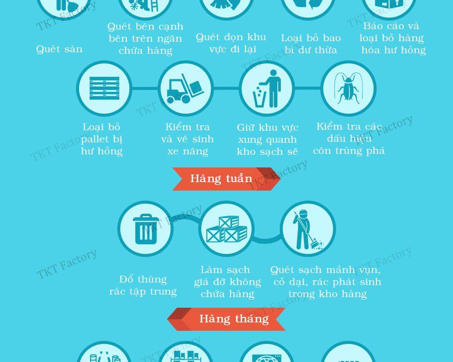 checklist vệ sinh nhà xưởng