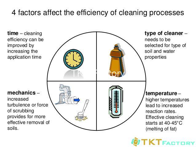4 nhân tố ảnh hưởng quy trình vệ sinh nhà xưởng
