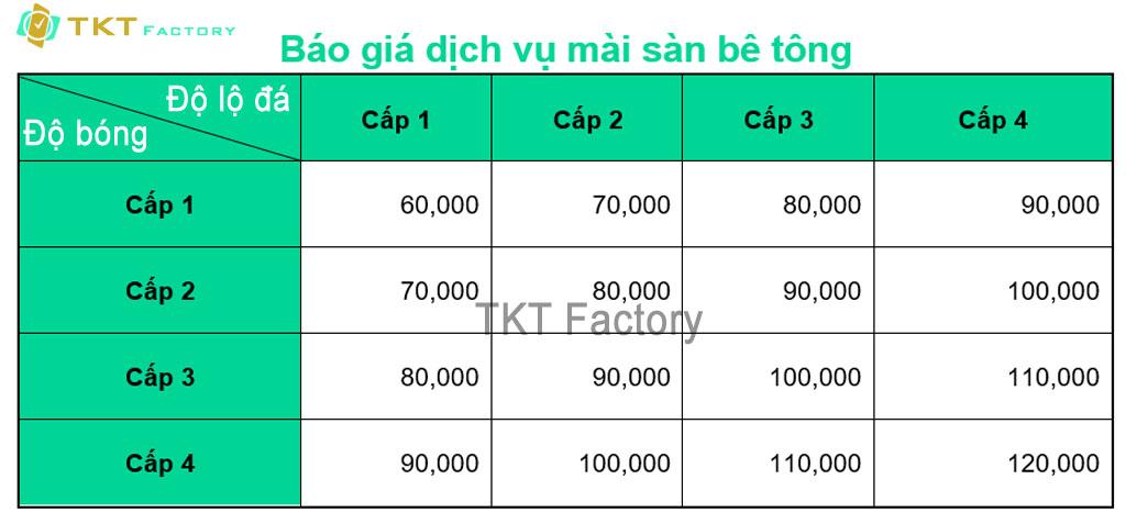 Bảng giá dịch vụ mài sàn bê tông TKT Cleaning